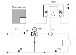 Автоматизированная система управления тепловым пунктом