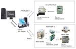 Система автоматизированного учета энергоресурсов на примере жилого комплекса «Панорамный»